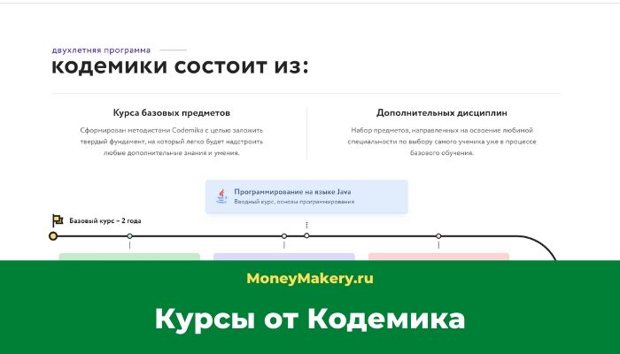 Codemika